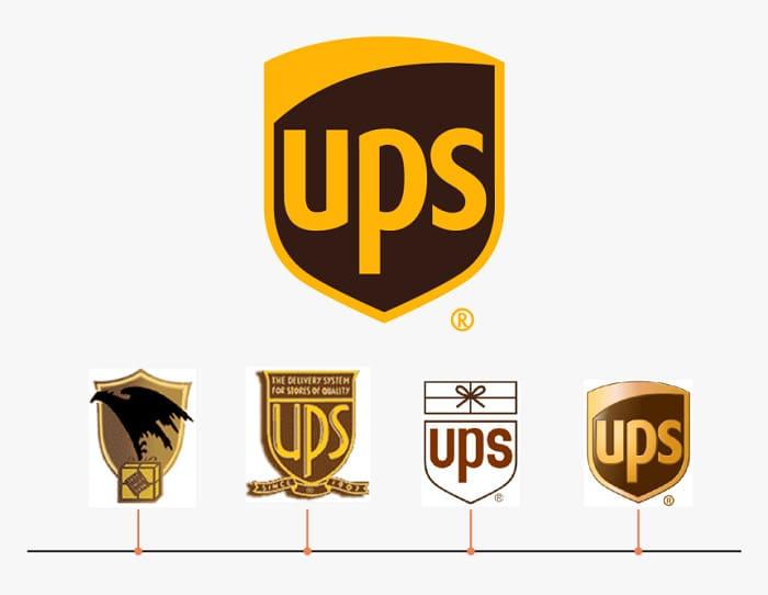 ups tracking là gì