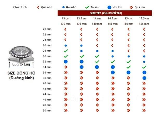 Cách chọn size đồng hồ theo bảng tiêu chuẩn1
