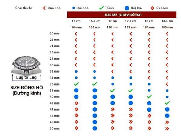 Cách chọn size đồng hồ theo bảng tiêu chuẩn 2